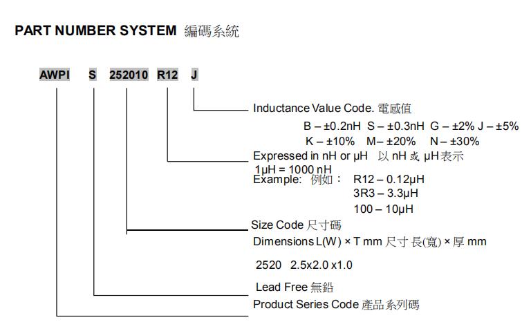 封磁胶电感的特性及应用