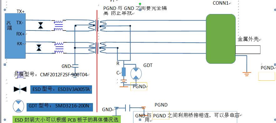 以太网口的EMC设计思路