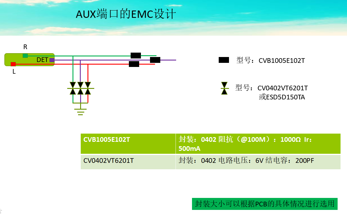 蓝牙音箱的空气放电ESD整改案例