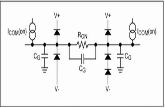ESD防静电电路如何设计